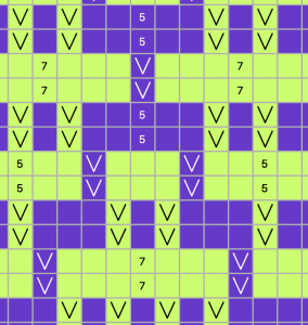 chart with purple and green cells and symbols in contrasting black and white